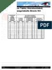 bresle_conversion_table_44.pdf