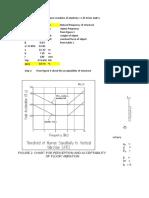 Vibration Analysis Calculation