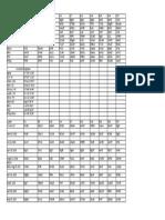 Multi Chart