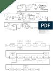 Proces Flow Diagram
