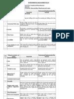 Environmental Plan Zama (2).xlsx