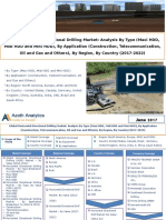 Global Horizontal Directional Drilling (HDD) Market