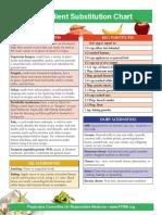 vegan-ingredient-sustitution-chart.pdf