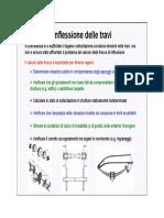 11-inflessioni_delle_travi_V1-1.pdf
