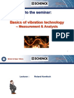 Basics of Vibration Analysis