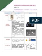 SESIÓN 2.01-INSTALACIONES ELECTRICAS