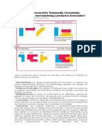 Cuál Es La Diferencia Entre Transmedia, Crossmedia, Multiplataforma, Merchandising y Productos Licenciados