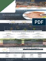 Presentacion Restaurant.pe