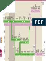 Plan de La Ligne r PDF - 1546 Ko
