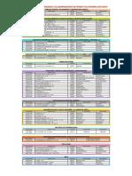 Directorio Retorno Voluntario 2014-2015