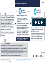 OnePager_Sersi_DistribucionGasnatural_vf.pdf