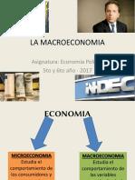 Introduccion a La Macroeconomia