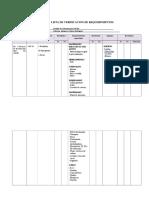 4-Lista de Verificacion de Requerimientos