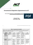 Herramienta de Diagnóstico Organizacional de ACT