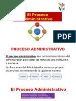 Clase 2_proceso Administrativo
