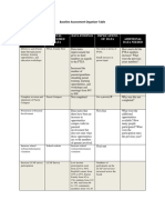 proposal implementation table