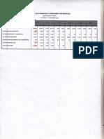 Informacion Estadistica Del Area de Pediatria (1) (1)