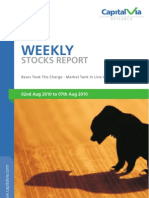 Equity Reports for the Week