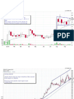 Trend Analysis1