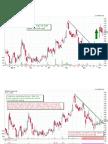 Trend Analysis2