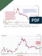 Trend Analysis3