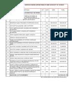 EXTERNAL ELECTRICAL SERVICES -IV&V.xls