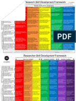 RSD Framework