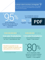 Turnitin_Infographic_What_Students_Think_ES (1).pdf