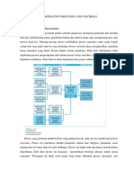 Administrative Processes and Controls Ch 12