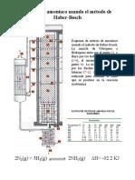 método de Haber Bosch - Amoniaco.pdf