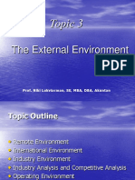 Topic-03 (External Environment)