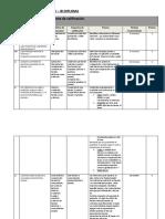 Resumen y esquema de calificación de Prueba 1.pdf
