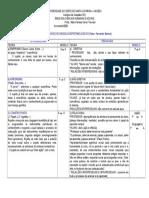 Modelos Pedagógicos e Epistemológicos - Síntese 22.05