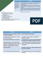Sociocracia y Consenso.pptx