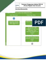 Pedoman_Proses_Register_User_Account_SRS.pdf
