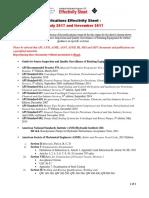 API SI-RE 2017 Effectivity Sheet 02212017