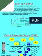 Presentation on cms