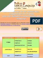 Ejemploderecursos Actividadesniveleslenguaje 140414132559 Phpapp01
