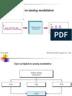Digital to Analog Modulation