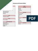 daftar pemeriksaan