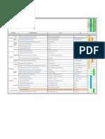 KPI Distrbusi&KRA