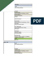 Copy of Deployments Wave 3.xlsx