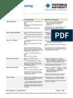 APA Referencing, All Formats VU