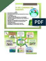 Acciones Para Cuidar El Ambiente