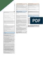 Documentos Para Entrega de Sobres