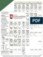 Visio Final III Flow Chart Traditional Math 17 18