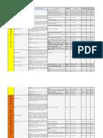 Cronograma General de Actividades Negociacion Internacional