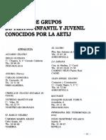 Relacion de Grupos de Teatro Infantil y Juvenil Conocidos Por La Aetij 4