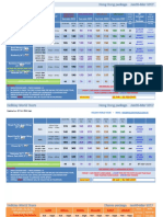1-3 Hong Kong Pacakge Rate 2017