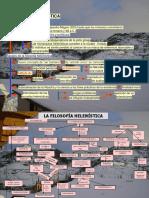Filosofía Postaristotélica 2
